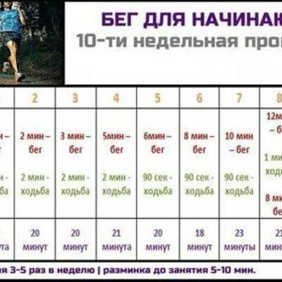 Когда лучше, правильнее и полезнее бегать: утром или вечером?