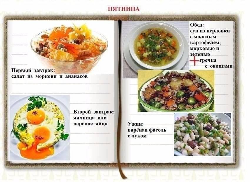 Правильное питание для похудения в домашних условиях – меню на неделю