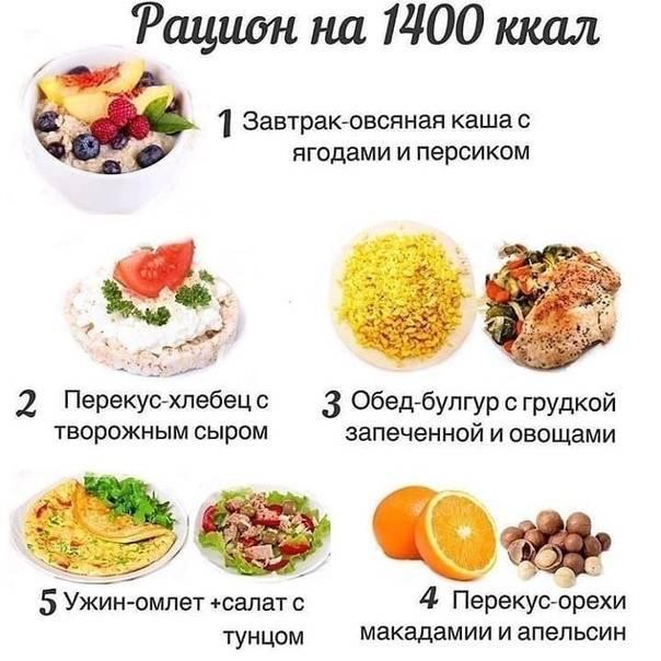 Меню на 1700 ккал в день с рецептами на неделю из простых продуктов: фото пошагово