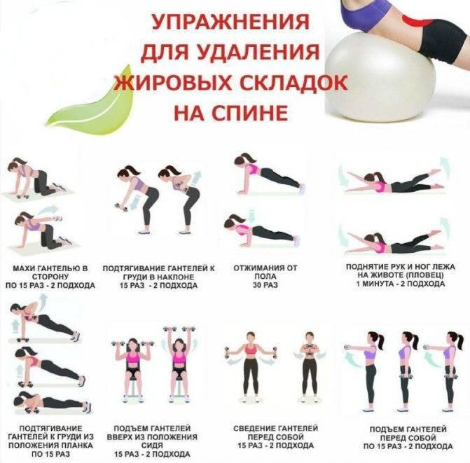 Как убрать жир со спины и боков в домашних условиях за короткий срок