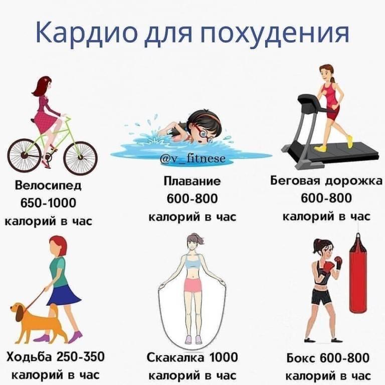 Бег или ходьба для похудения?