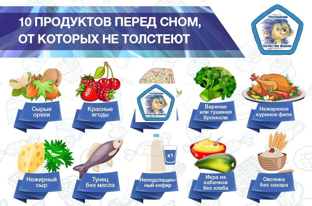 Продукты от которых толстеют: топ 10 опасностей!