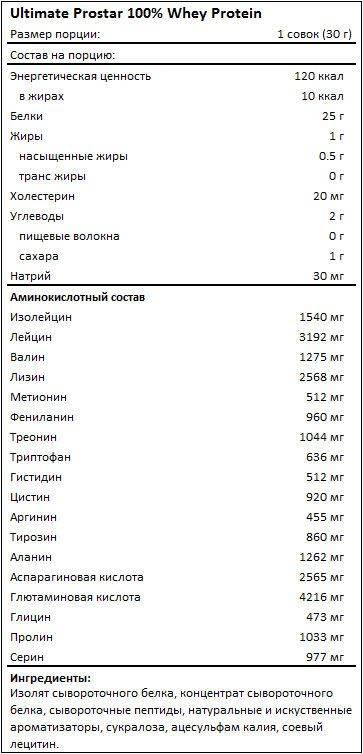 Краткий обзор ultimate nutrition prostar 100% whey protein (2.4 кг) — январь 2020