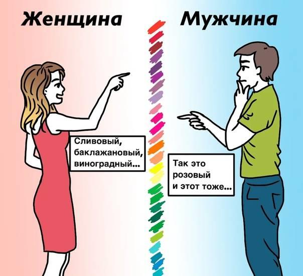 Разница между мужчинами и женщинами