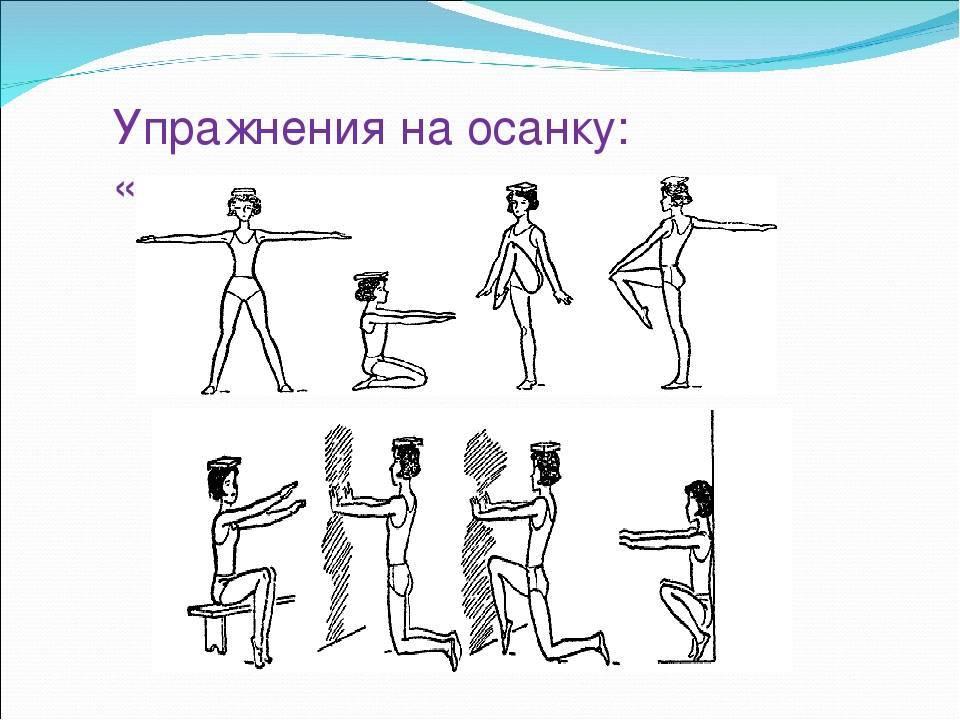 Упражнения для коррекции осанки   позвоночник.org
