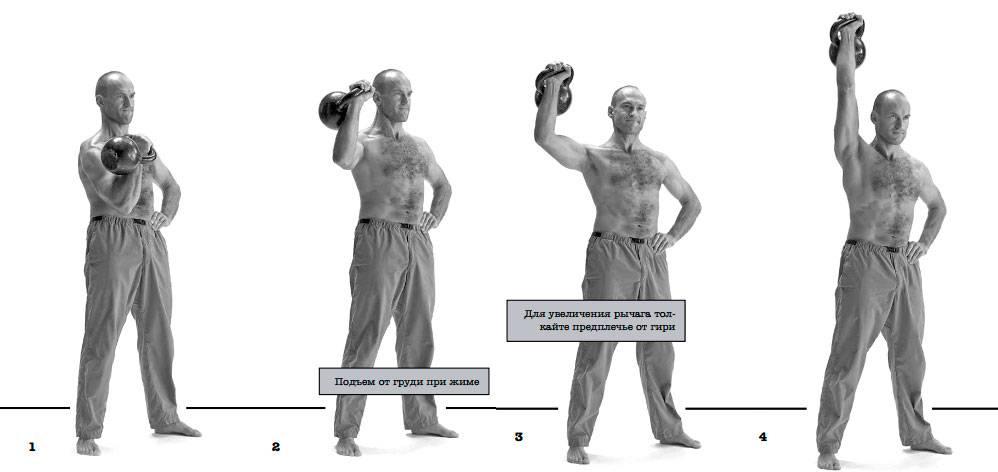 Жим гири стоя: техника выполнения, какие мышцы работают