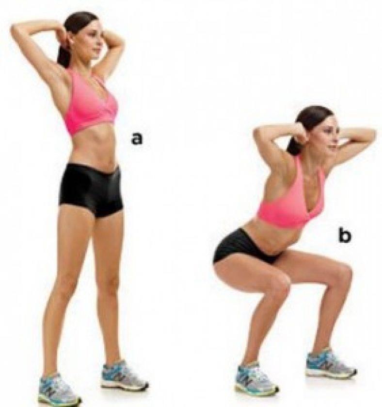 Упражнения для сжигания жира на животе и боках —тренировка для женщин