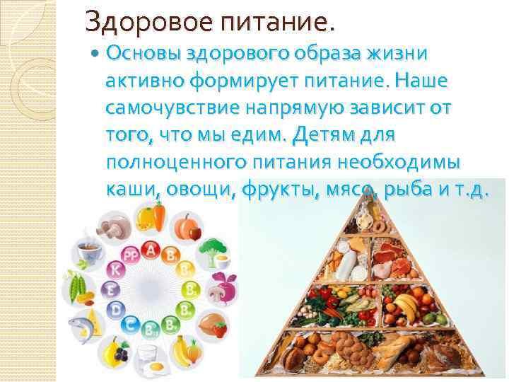 Основы правильного питания при зож