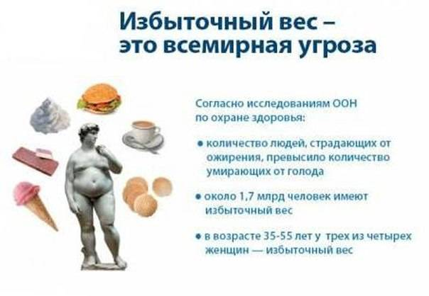 Честно о профилактике и лечении ожирения с помощью физических нагрузок
