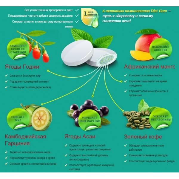 Флетчеризм: жевательная диета флетчера для похудения - отзывы
