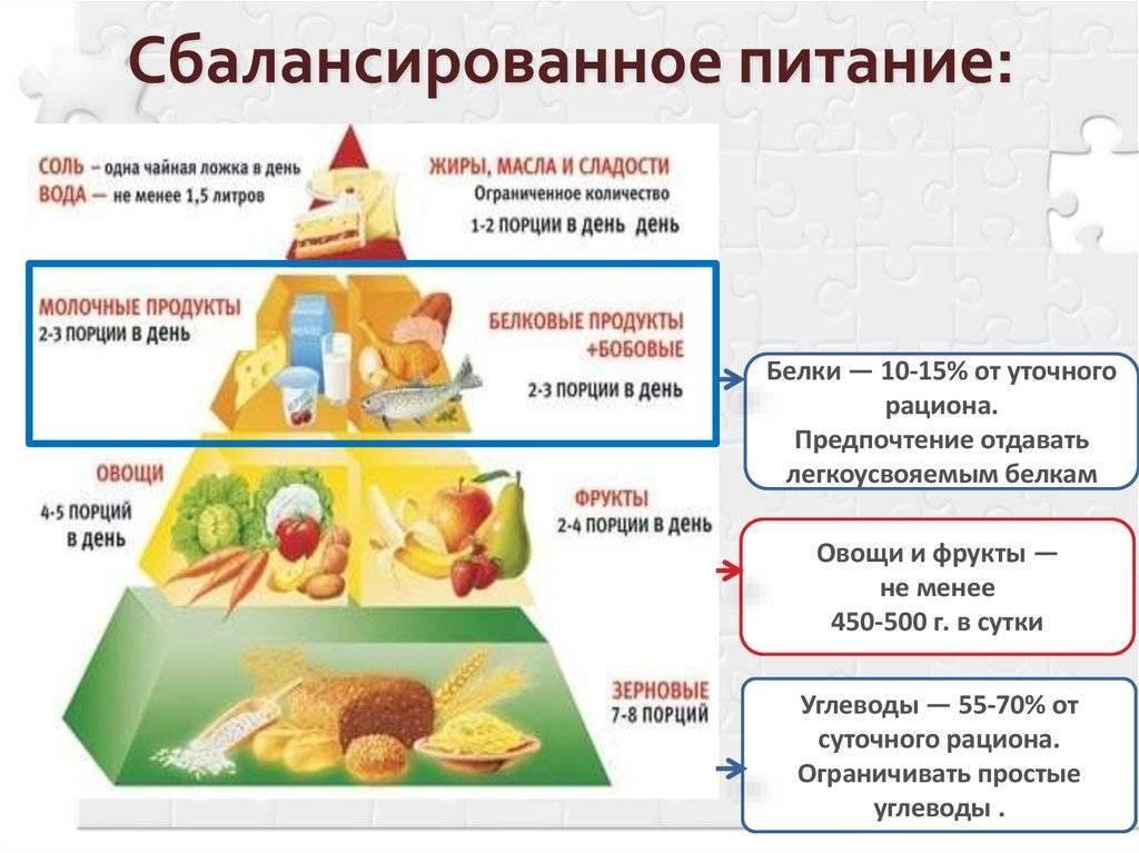 Жидкая диета для похудения: эффективные меню - минус 10 кг легко