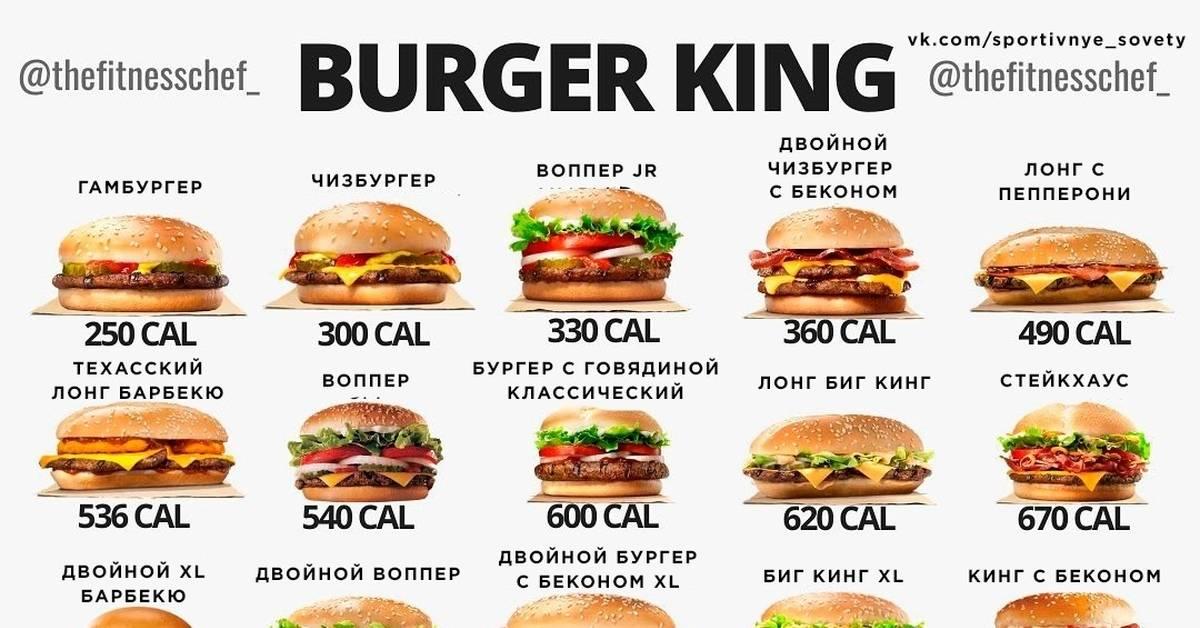 Что лучше kfc или mcdonald's?