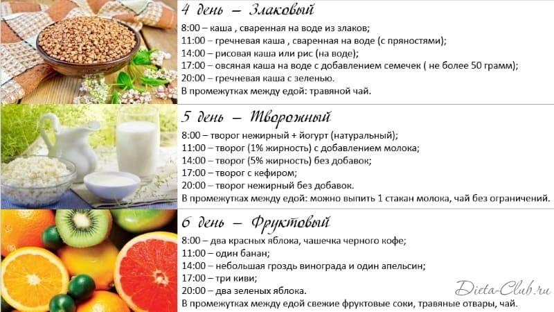 Гречневая диета для похудения. как похудеть на гречке за 7 и 14 дней