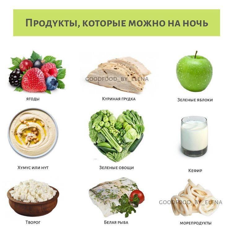 Список продуктов, от которых толстеют