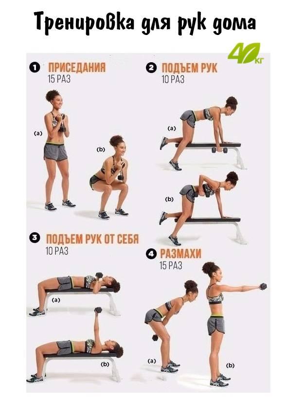 Упражнения с гантелями для мужчин и женщин в домашних условиях