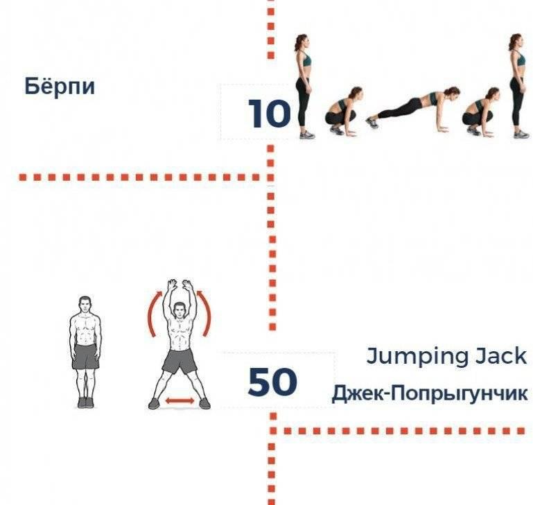 Джампинг джек: как правильно делать упражнение, польза для похудения. джампинг джек, упражнение для похудения