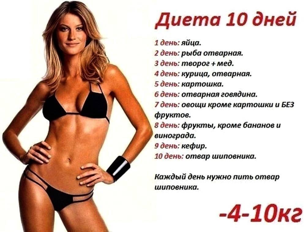 Как похудеть без спорта в домашних условиях быстро (пошагово!)