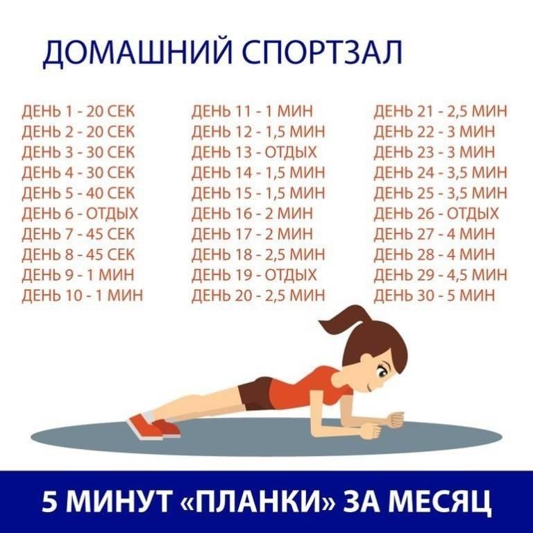 Планка или 2 минуты в день для стройности