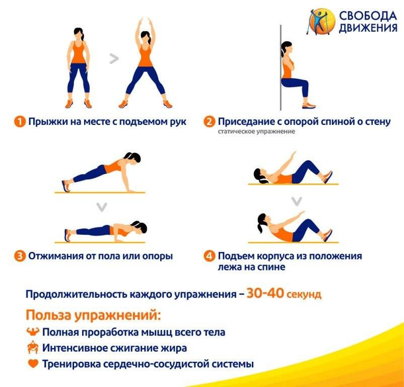 Кардио или силовая тренировка для похудения: что лучше выбрать, чтобы эффективнее сжигать жир организме для быстрого снижения веса