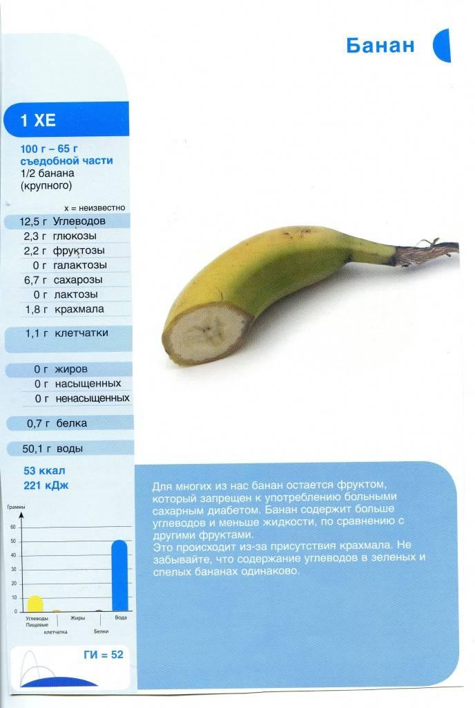 Банан: полезные свойства и вред   food and health