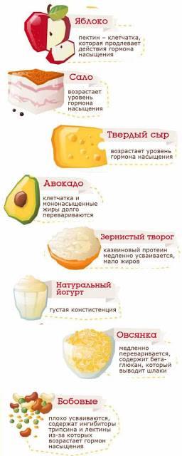 Что нужно знать о грамотном похудении? - fitlabs / ирина брехт