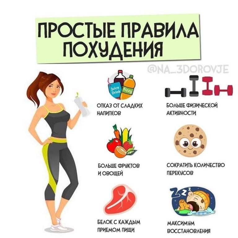 """Худеем на """"отлично"""": самые эффективные способы похудения"""