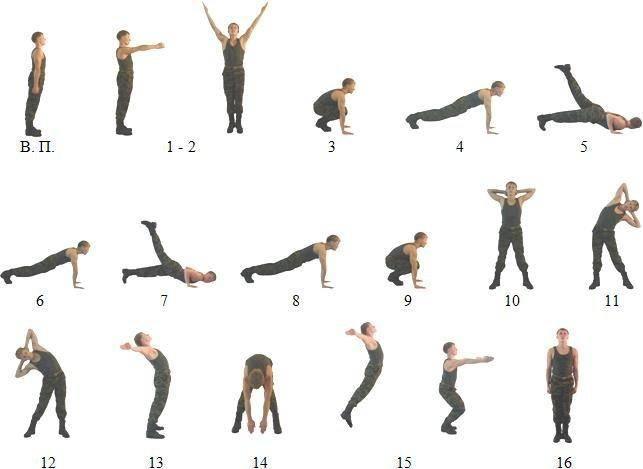 Зарядка для школьников - комплекс упражнений