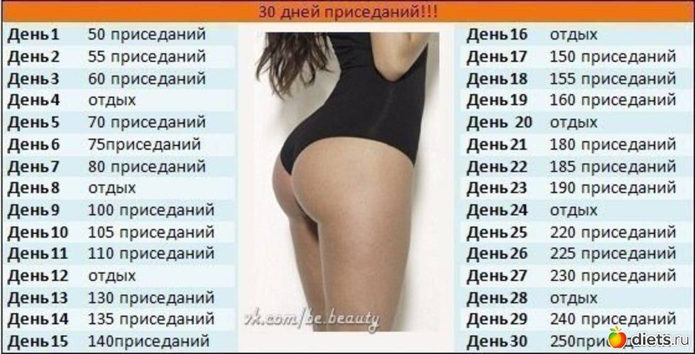 Красивая попа за 30 дней, качаем быстро и эффективно - tony.ru