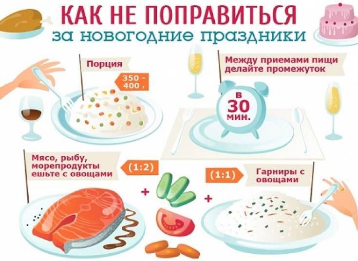 Полное руководство, как набрать вес быстро и естественно