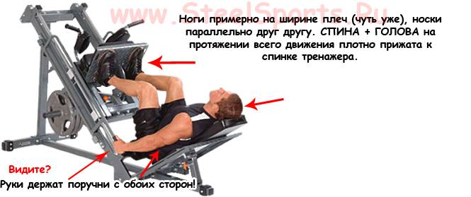 Жим ногами в тренажере для женщин - идеальное упражнение для подтянутых ягодиц для девушек