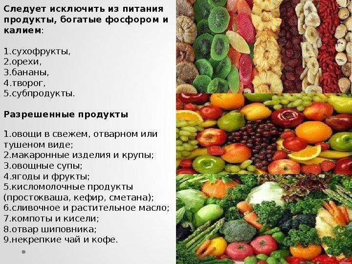 От каких продуктов надо отказаться, чтобы похудеть