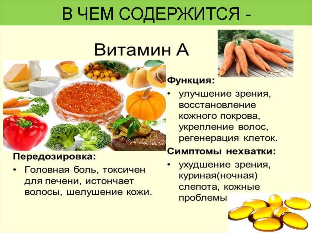Витамин а: продукты с наибольшим содержанием, норма