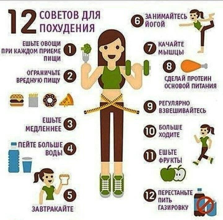 Как потерять вес без вреда для здоровья: 33 главных совета от диетологов