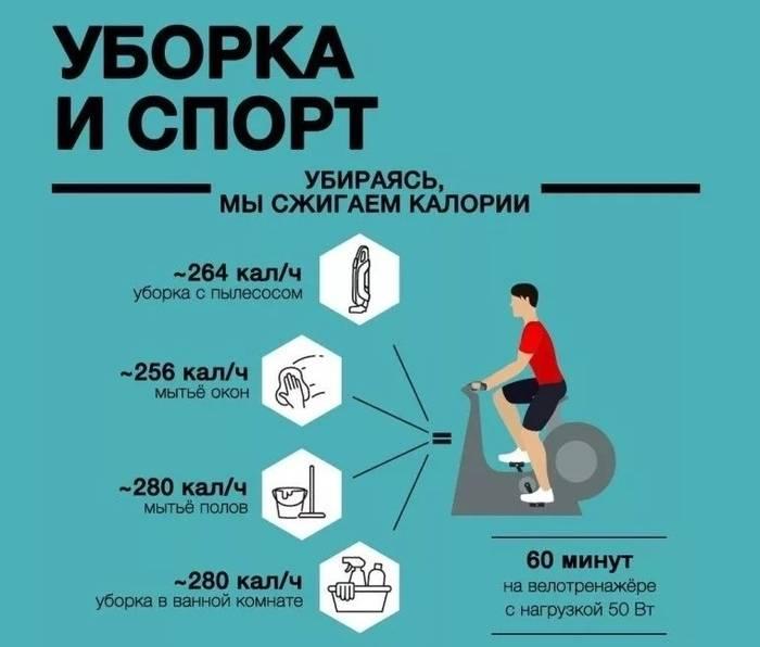 Эти 5 упражнений быстро сжигают до 2500 калорий всего за 25 минут
