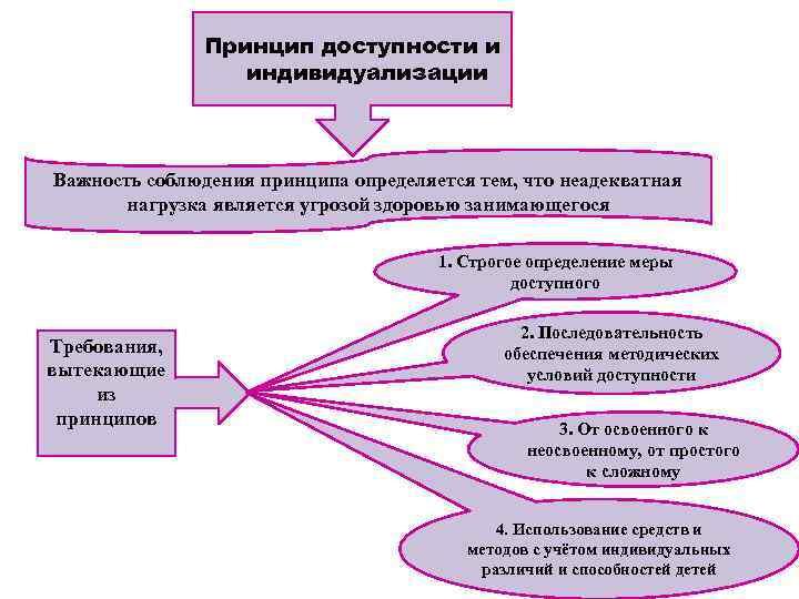 Индивидуация - individuation - other.wiki
