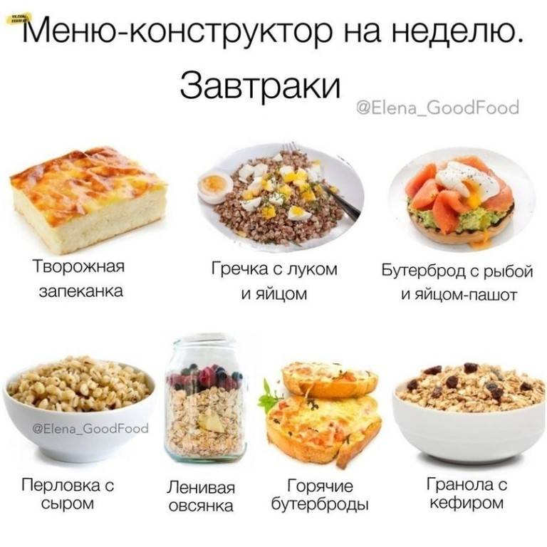 Правильное питание для похудения+меню на неделю