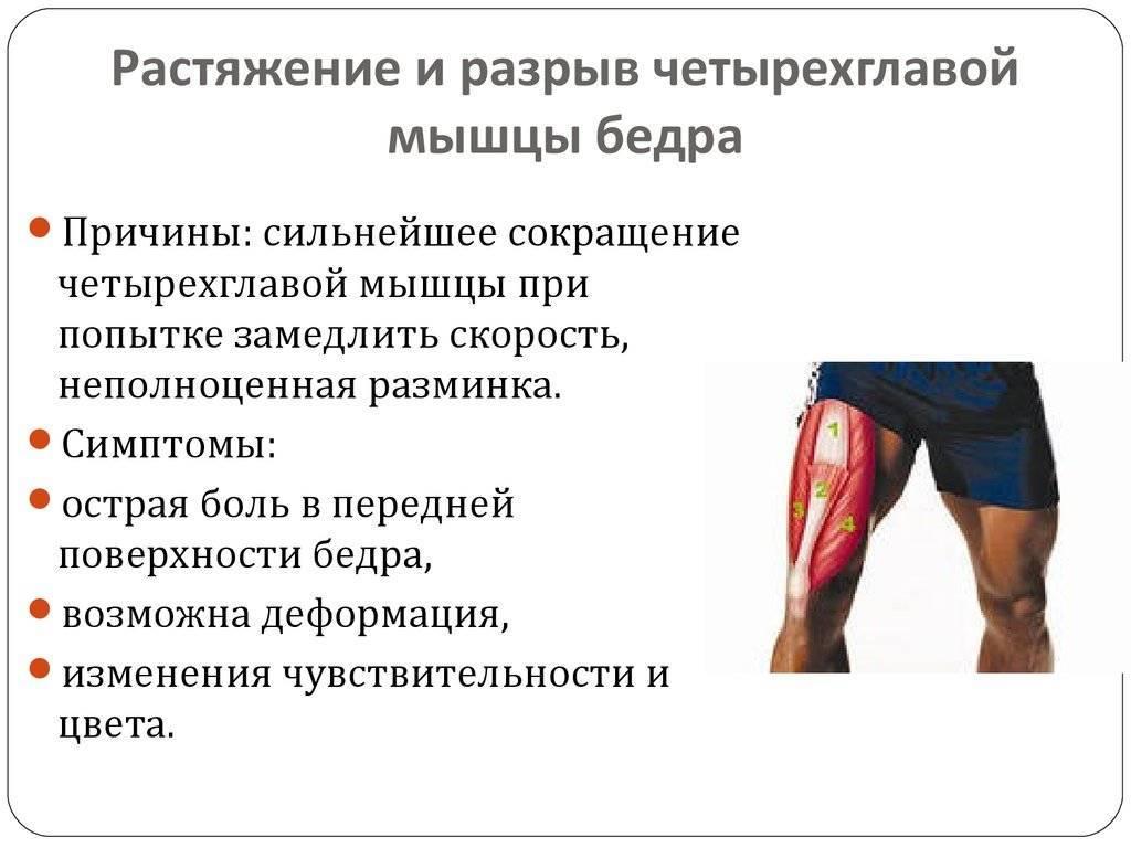 Профилактика спортивного травматизма