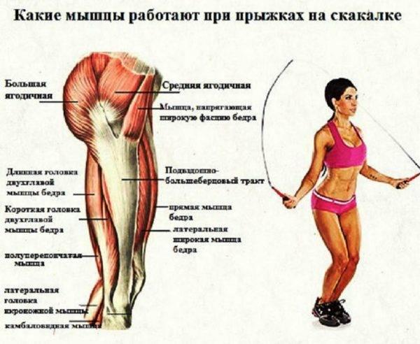 Как пешая ходьба избавляет от жира лучше, чем спортзал