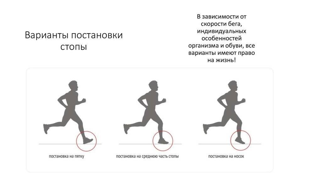 Правильная техника бега: обучаемся бегать с нуля