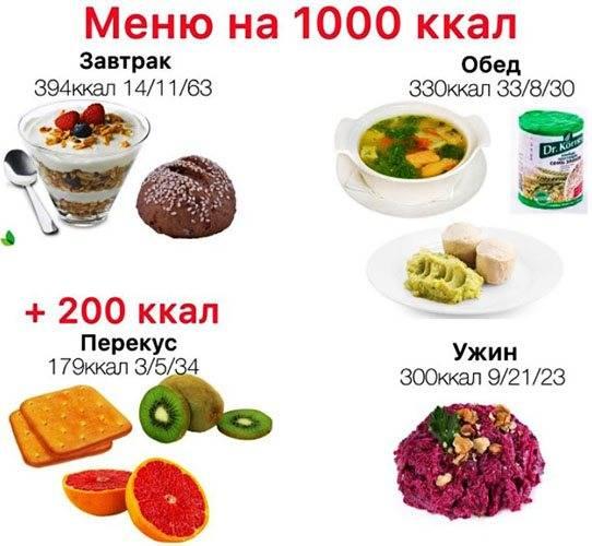 Примерные дневные меню, рассчитанные на 1 500 ккал, в нескольких вариантах