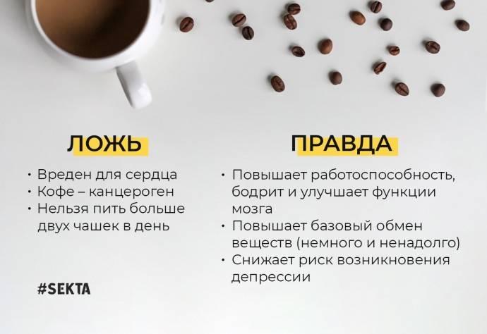 Кофе вредно или полезно? шокирующая правда!