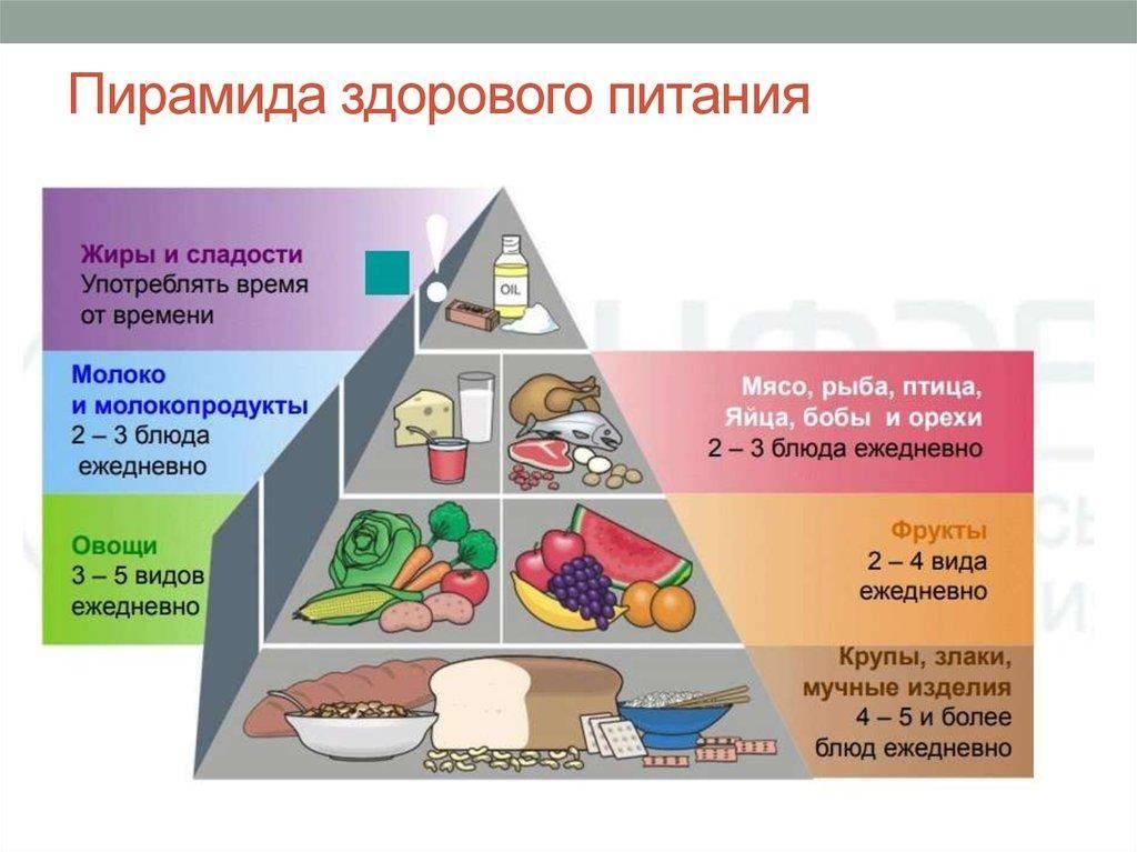 Что такое режим питания, принципы