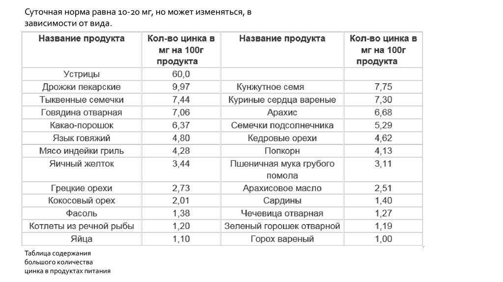 Оксид цинка: как цинк влияет на состояние кожи | vogue russia