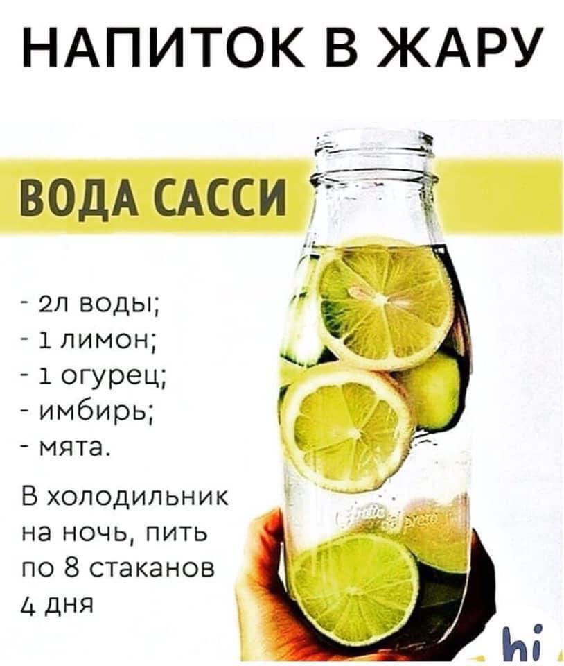 Рецепт приготовления лимонной воды для похудения
