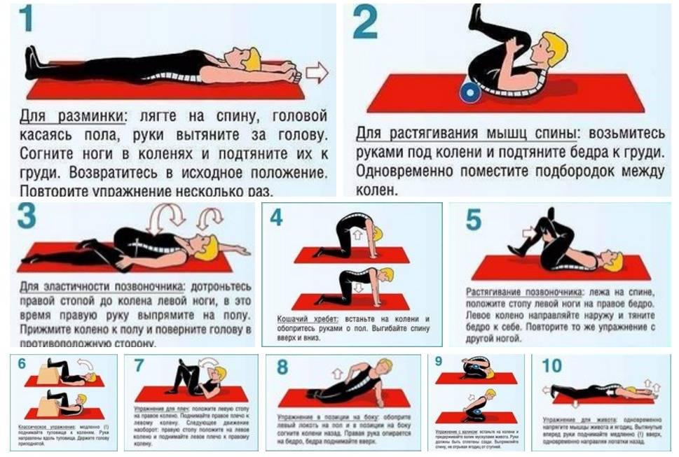 Эффективные таблетки от боли в спине