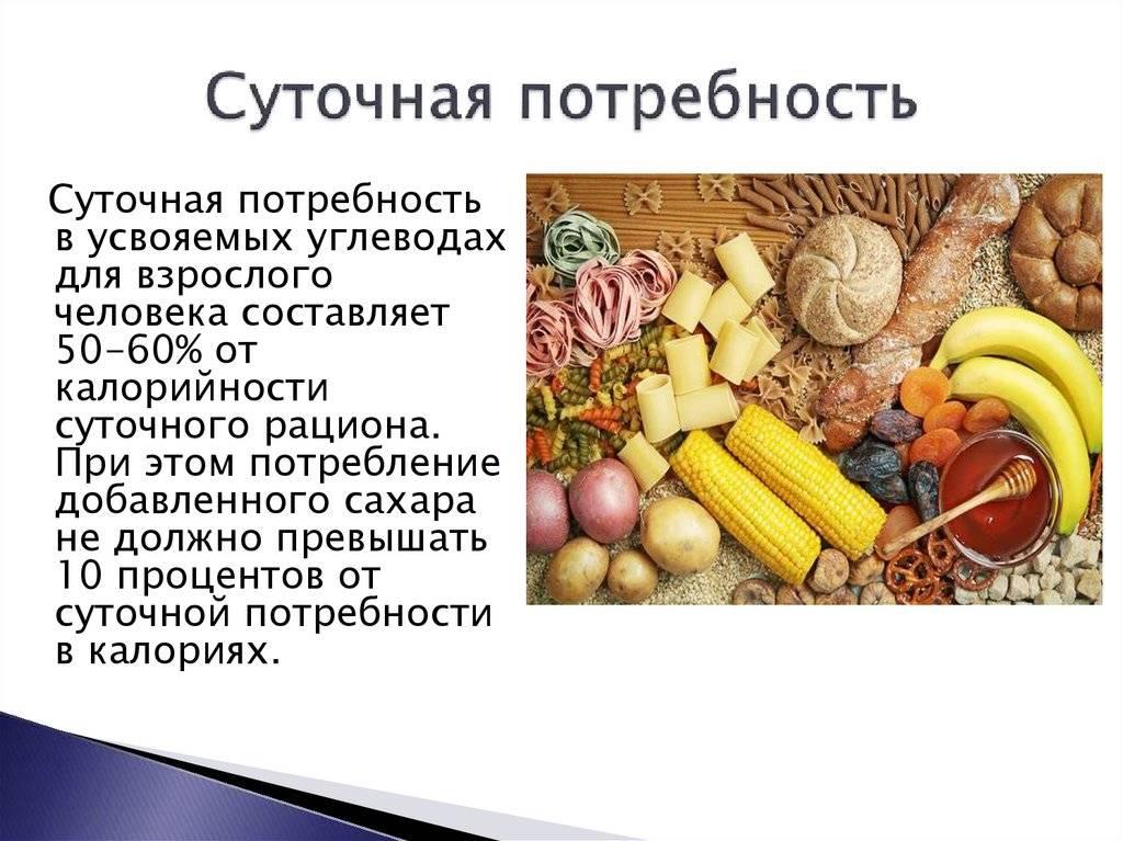 Низкоуглеводная диета - fitlabs / ирина брехт