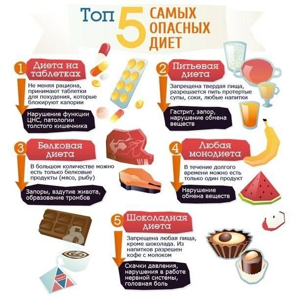 Жидкая диета: особенности и меню | университетская клиника