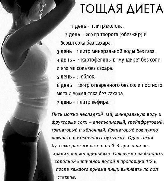 Самые эффективные диеты для похудения: отзывы и результаты - medside.ru