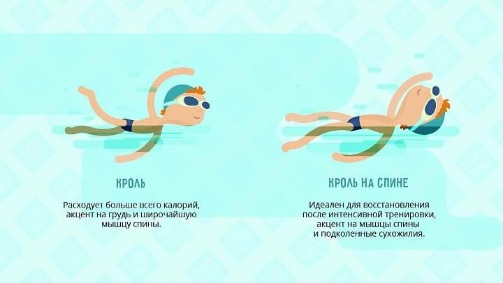 Польза от занятий плаванием в бассейне