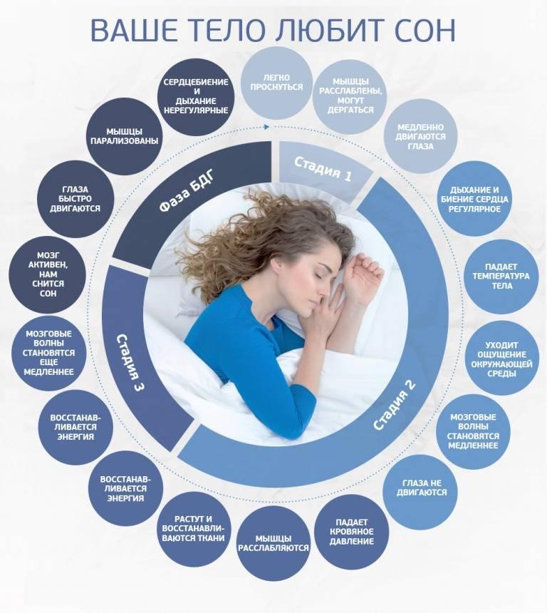 Поза эмбриона: удобства, позы для сна, подсознательная защита и объяснения психологов